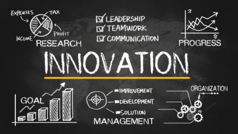 What is Lean Innovation?
