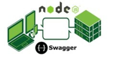 Node.js Codeless  API Creation: Up And Running With Swagger