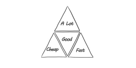Good, Fast, Cheap – The Golden Triangle of Project Management
